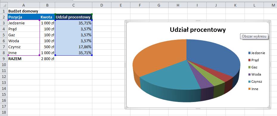 obliczanie-procentu-w-excelu-wykres-wynikow